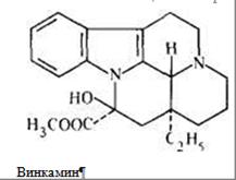 Фармакогнозия барвинок малый